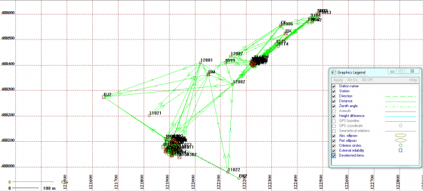 move3 netwerkvereffening landmeetkunde